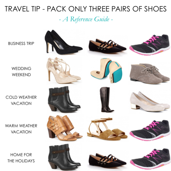Travel Tip - Pack Only Three Pairs of Shoes